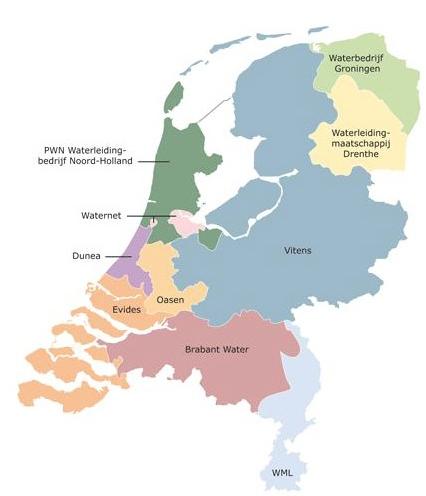 Nederlandse drinkwaterbedrijven
