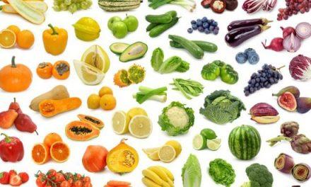 Is het raw food dieet gezond?